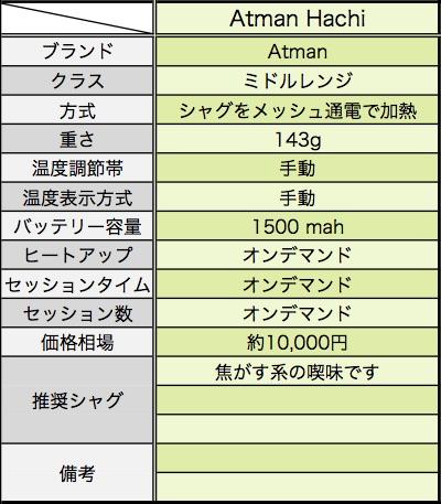 f:id:umu_umai_ojisan:20180722154244j:plain