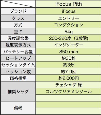 f:id:umu_umai_ojisan:20180726122125j:plain