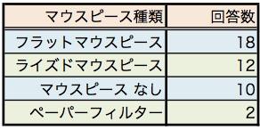 f:id:umu_umai_ojisan:20180727115704j:plain