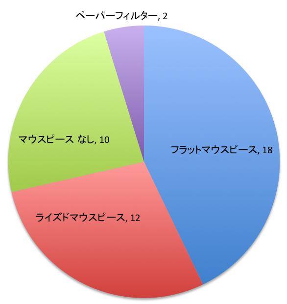 f:id:umu_umai_ojisan:20180727115944p:plain