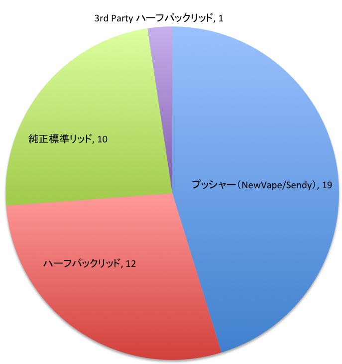 f:id:umu_umai_ojisan:20180727151805p:plain