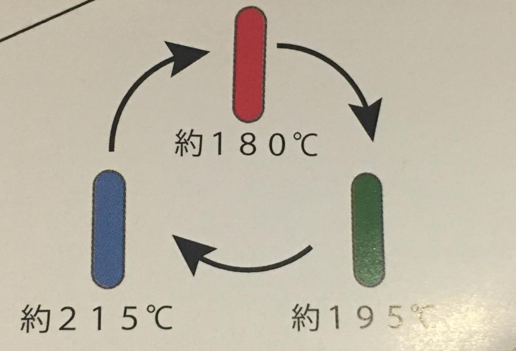 f:id:umu_umai_ojisan:20180809170027j:plain