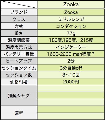 f:id:umu_umai_ojisan:20180809175259j:plain