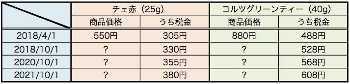 f:id:umu_umai_ojisan:20180817160916j:plain