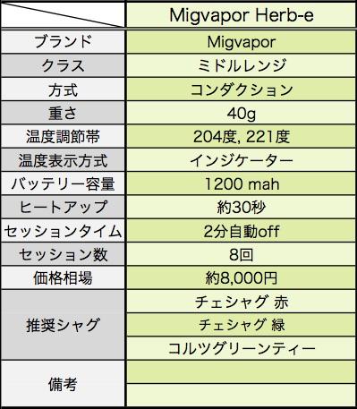 f:id:umu_umai_ojisan:20180901161952j:plain