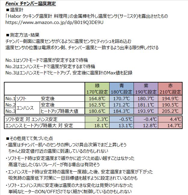 f:id:umu_umai_ojisan:20180908111605p:plain