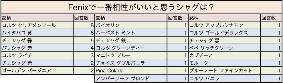 f:id:umu_umai_ojisan:20180919094318j:plain