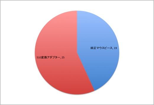 f:id:umu_umai_ojisan:20180919100551j:plain
