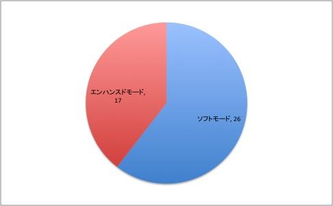f:id:umu_umai_ojisan:20180919155011j:plain