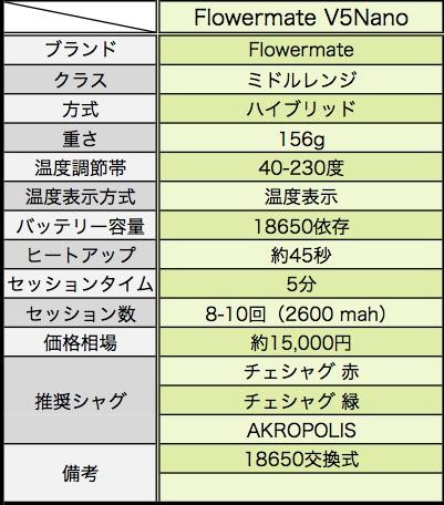 f:id:umu_umai_ojisan:20180927102942j:plain