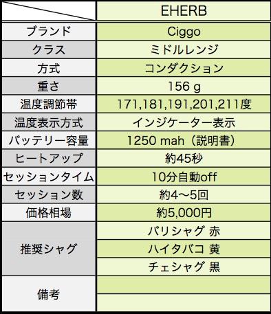 f:id:umu_umai_ojisan:20181105172648j:plain