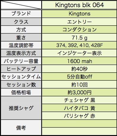 f:id:umu_umai_ojisan:20181114161244j:plain