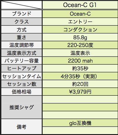 f:id:umu_umai_ojisan:20181206092009j:plain