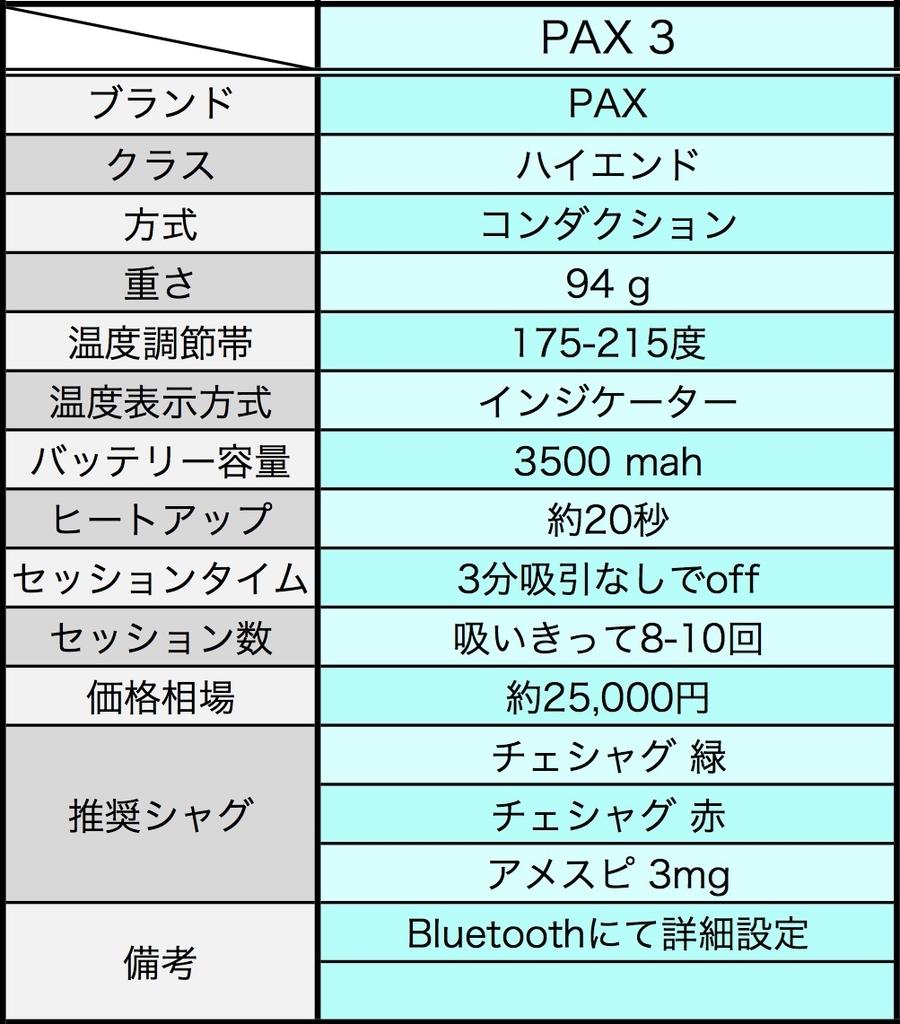 f:id:umu_umai_ojisan:20190103185115j:plain