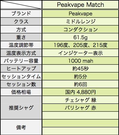 f:id:umu_umai_ojisan:20190106164403j:plain