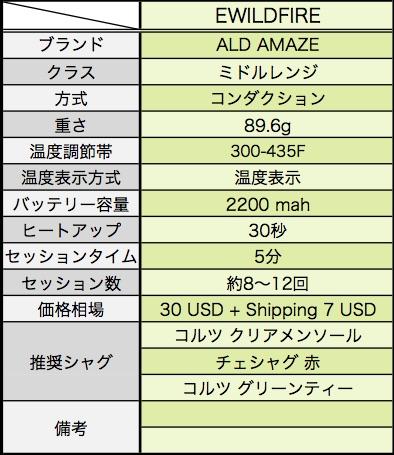 f:id:umu_umai_ojisan:20190113231338j:plain