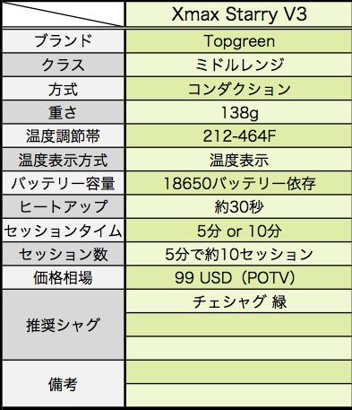 f:id:umu_umai_ojisan:20190205190340j:plain