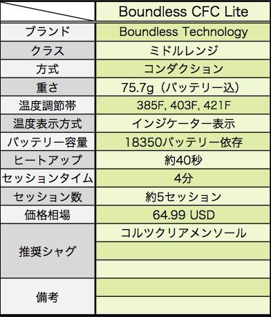 f:id:umu_umai_ojisan:20190226173541j:plain