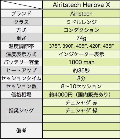 f:id:umu_umai_ojisan:20190314183816j:plain