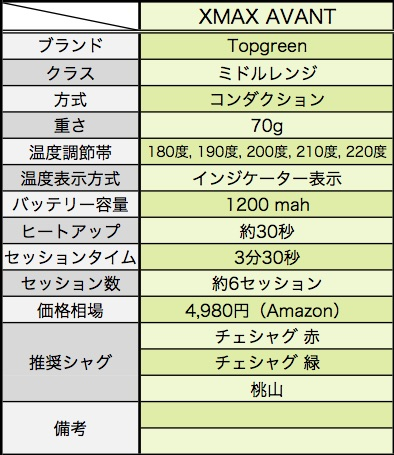 f:id:umu_umai_ojisan:20190328194413j:plain