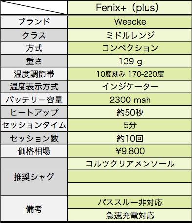 f:id:umu_umai_ojisan:20190508185852j:plain