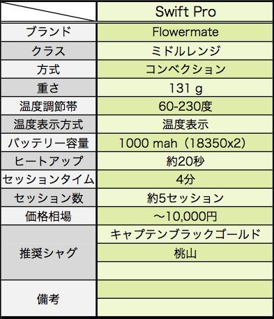 f:id:umu_umai_ojisan:20190626175600j:plain