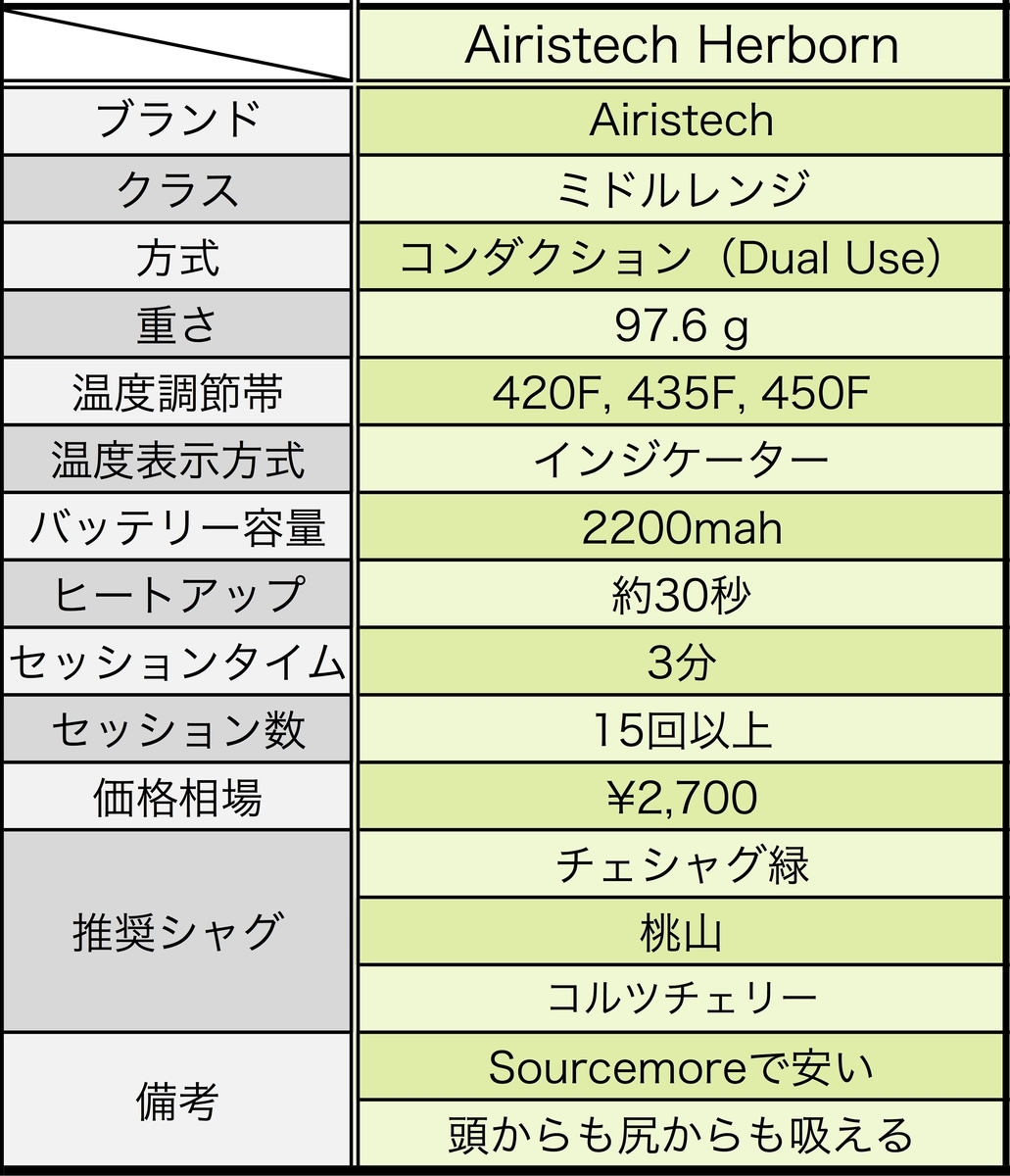 f:id:umu_umai_ojisan:20191026172708j:plain