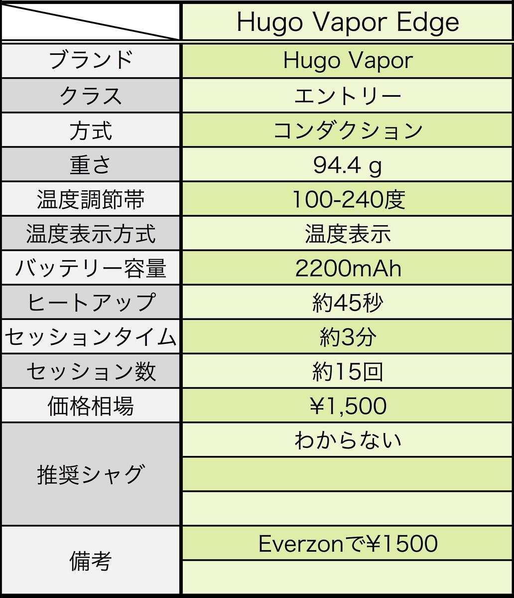 f:id:umu_umai_ojisan:20191122173226j:plain