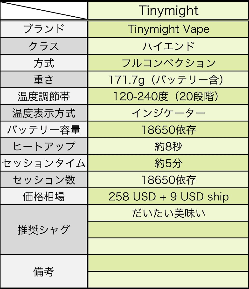 f:id:umu_umai_ojisan:20191126180219j:plain