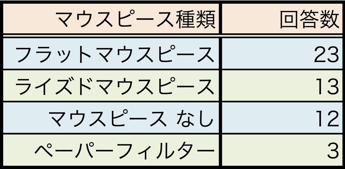 f:id:umu_umai_ojisan:20191208112737j:plain