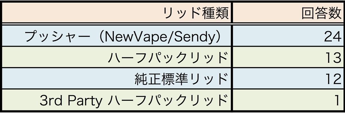 f:id:umu_umai_ojisan:20191208112804j:plain
