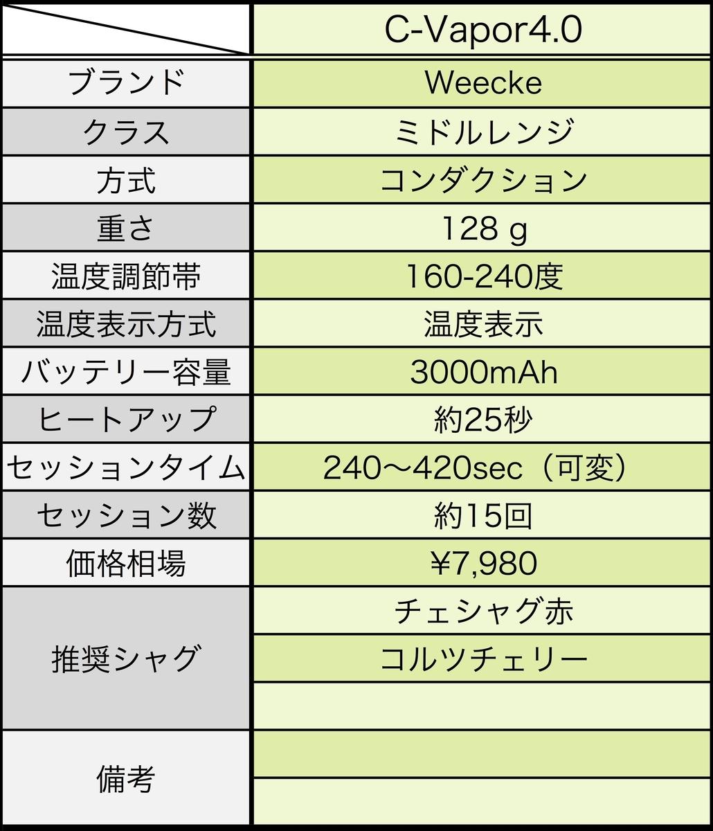 f:id:umu_umai_ojisan:20191212190028j:plain