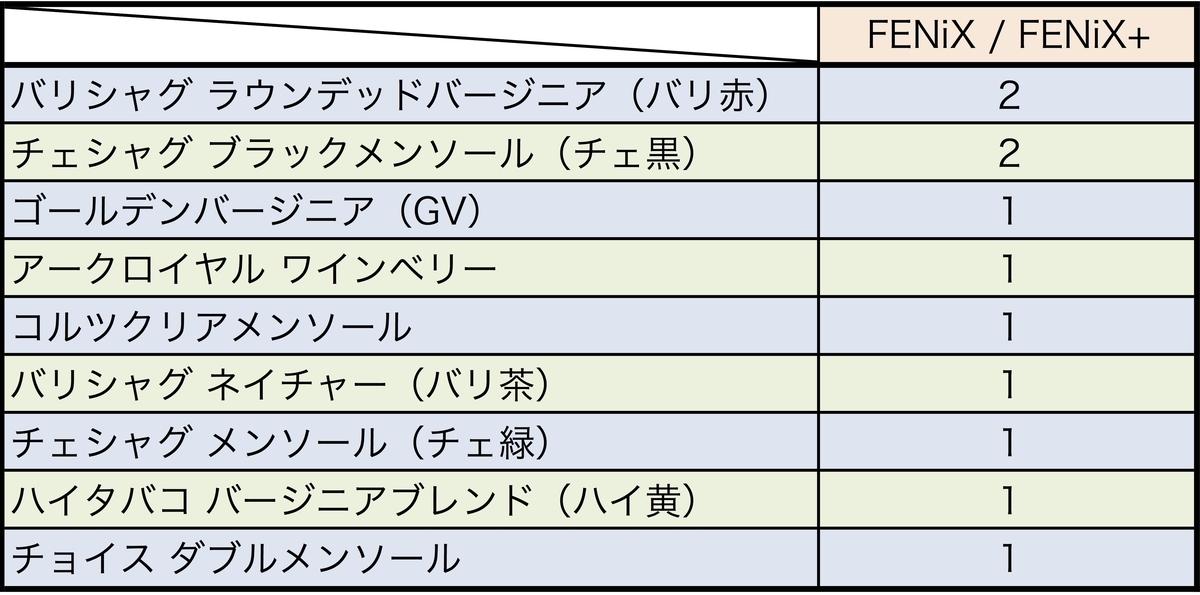 f:id:umu_umai_ojisan:20191230165532j:plain