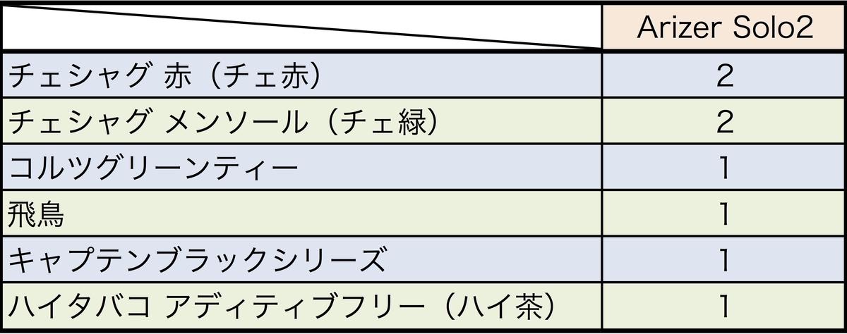 f:id:umu_umai_ojisan:20200101143958j:plain