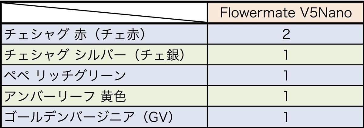 f:id:umu_umai_ojisan:20200101155455j:plain