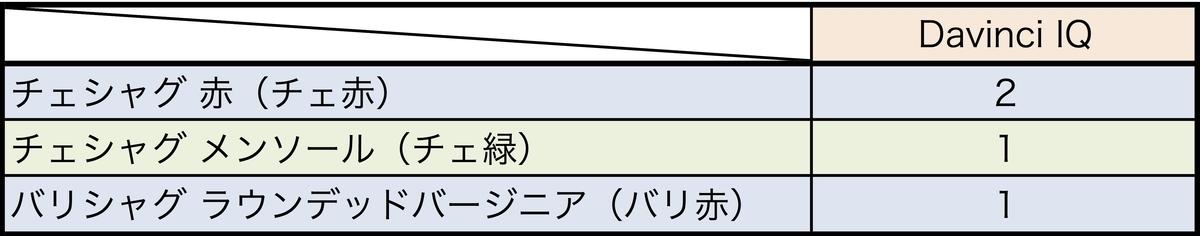f:id:umu_umai_ojisan:20200101160829j:plain