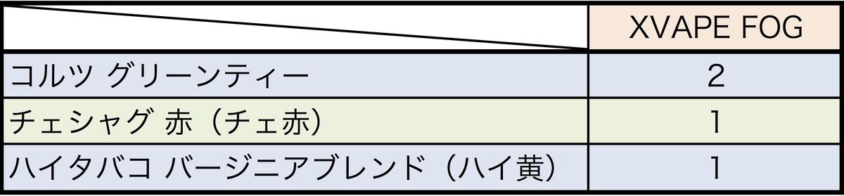 f:id:umu_umai_ojisan:20200101161901j:plain