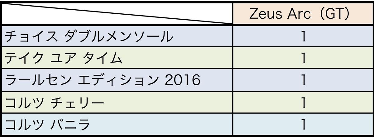 f:id:umu_umai_ojisan:20200101164925j:plain