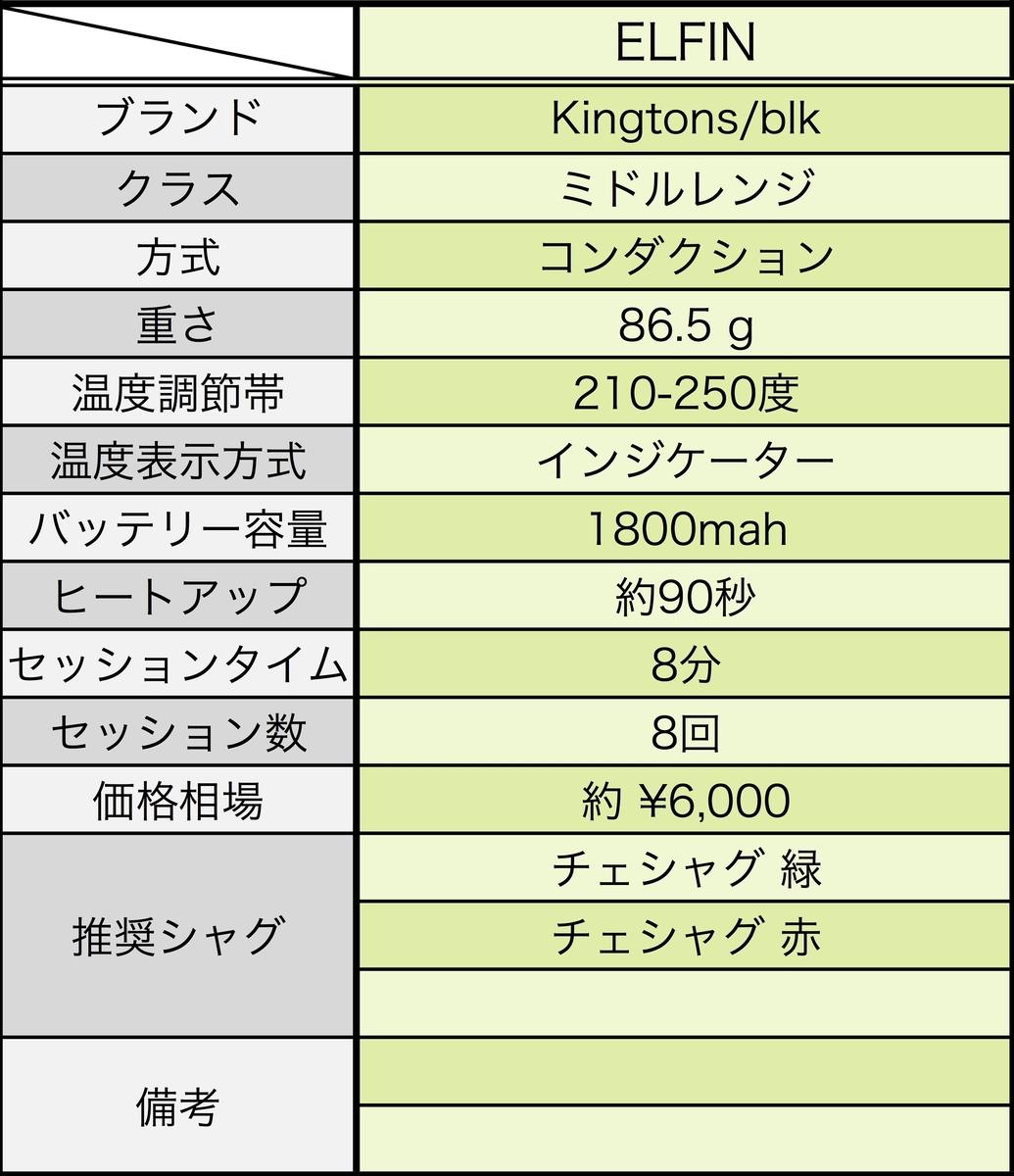 f:id:umu_umai_ojisan:20200118183453j:plain