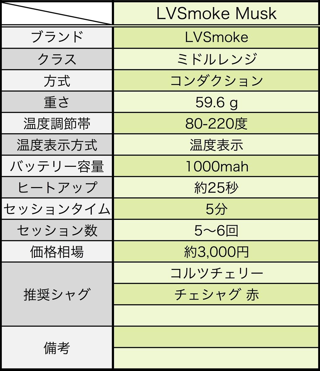 f:id:umu_umai_ojisan:20200224120301j:plain