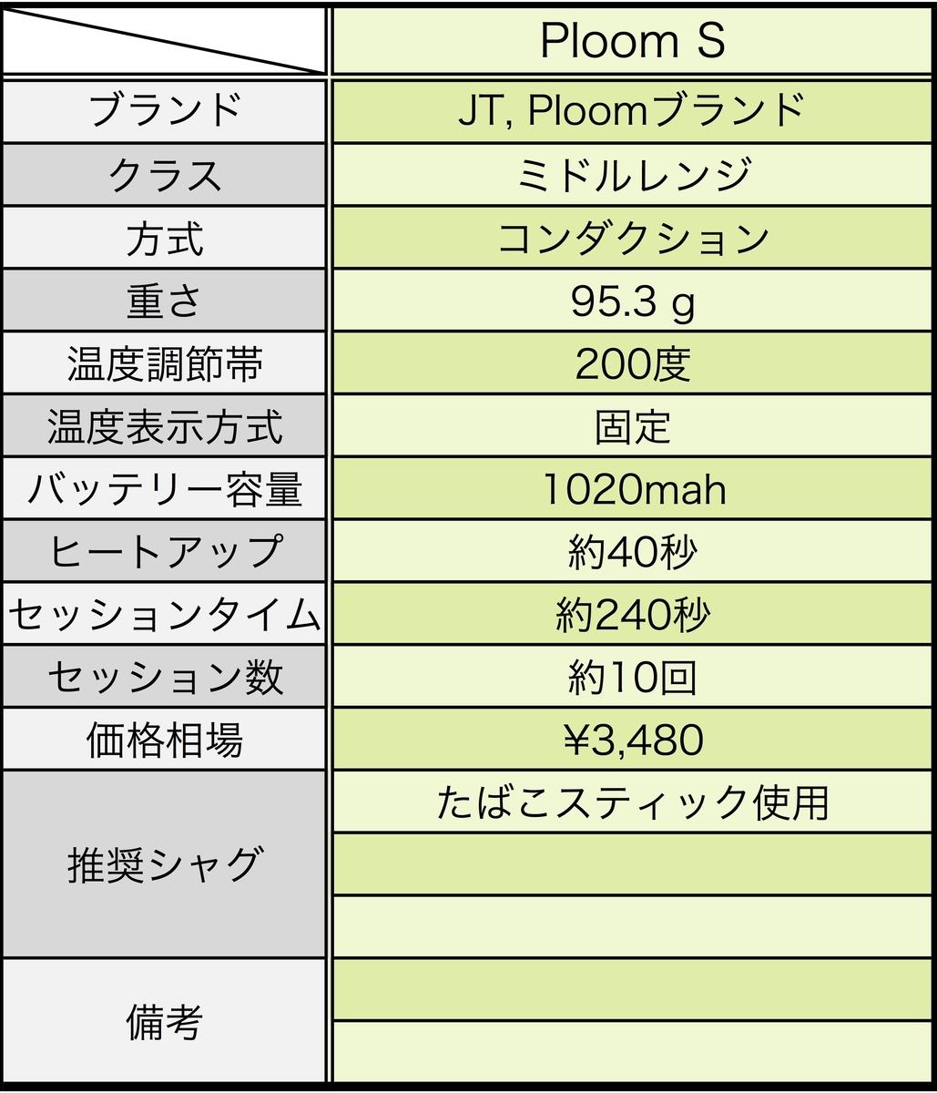 f:id:umu_umai_ojisan:20200502103219j:plain