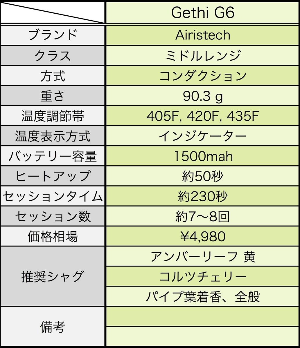 f:id:umu_umai_ojisan:20200720185046j:plain