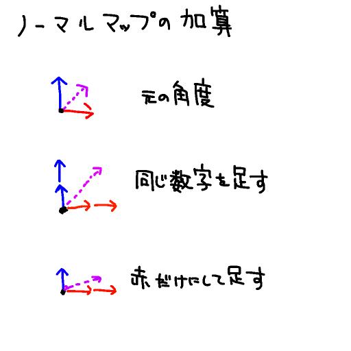 f:id:una_unagi:20161215234835p:plain