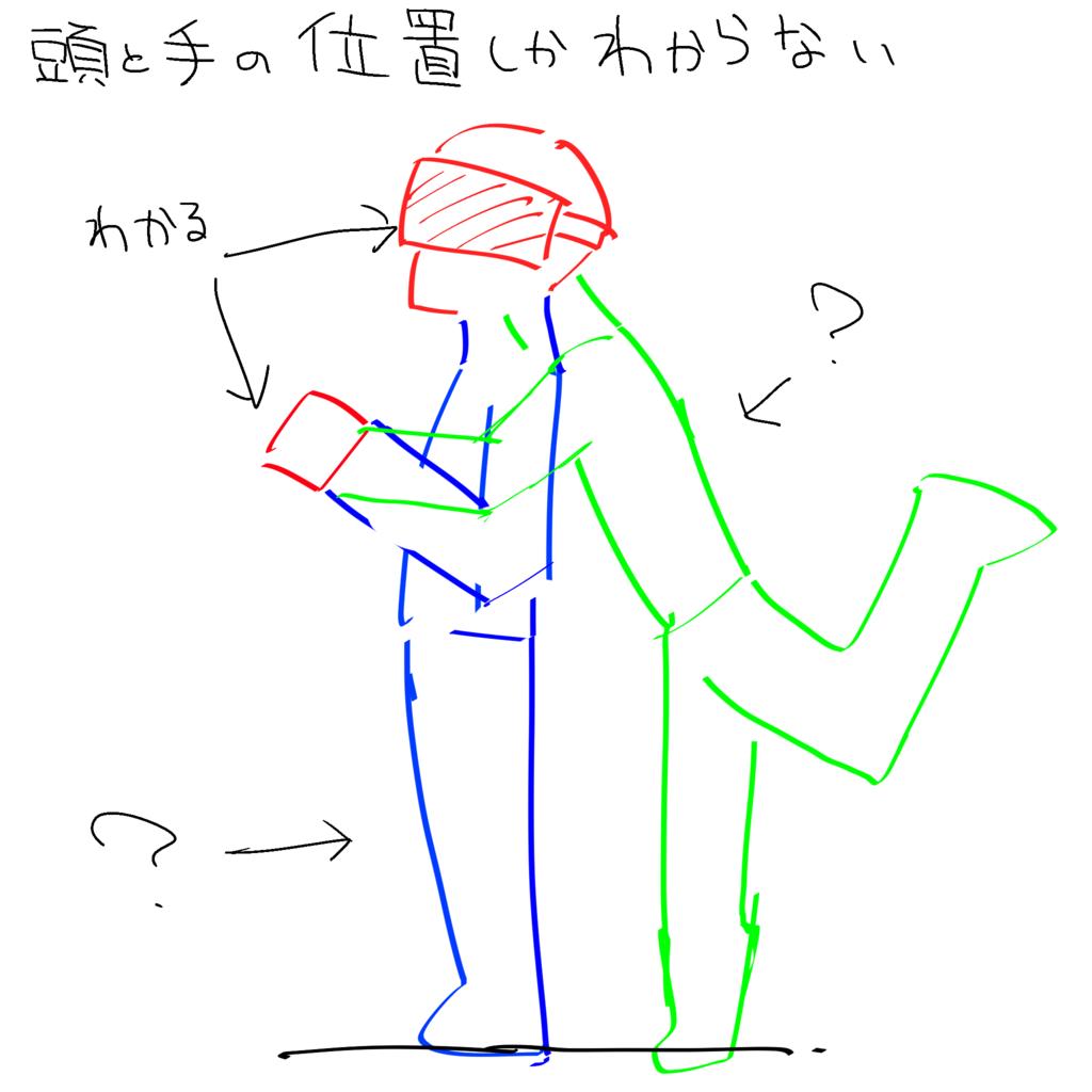 f:id:una_unagi:20170725233327p:plain