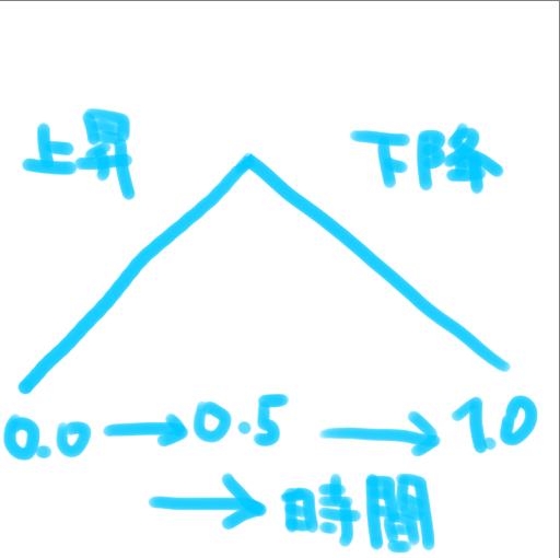 f:id:una_unagi:20180320233031p:plain
