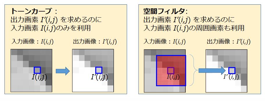 f:id:unachan_kz:20200510161242p:plain
