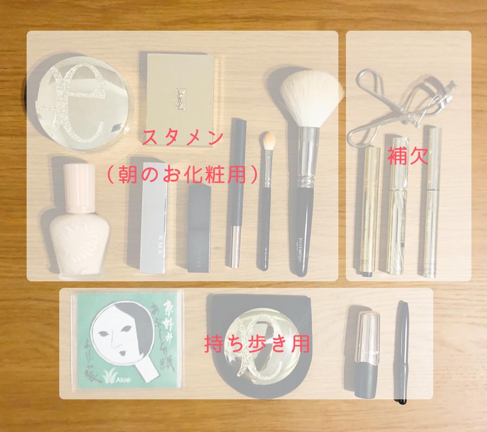 アラサーOL化粧道具の内訳