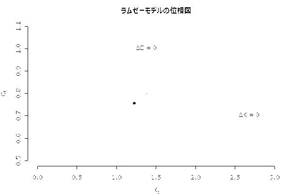 f:id:uncorrelated:20130603180420p:image