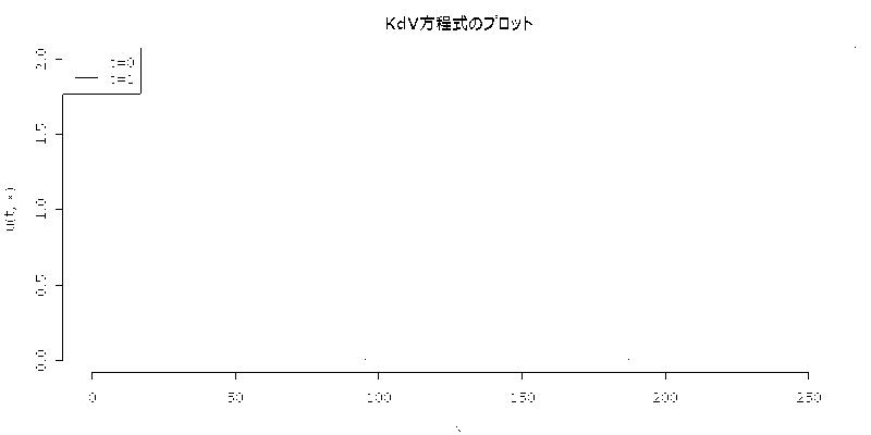 f:id:uncorrelated:20130613161530p:image