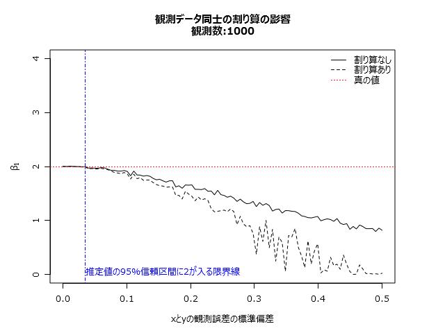 f:id:uncorrelated:20140802114725p:image